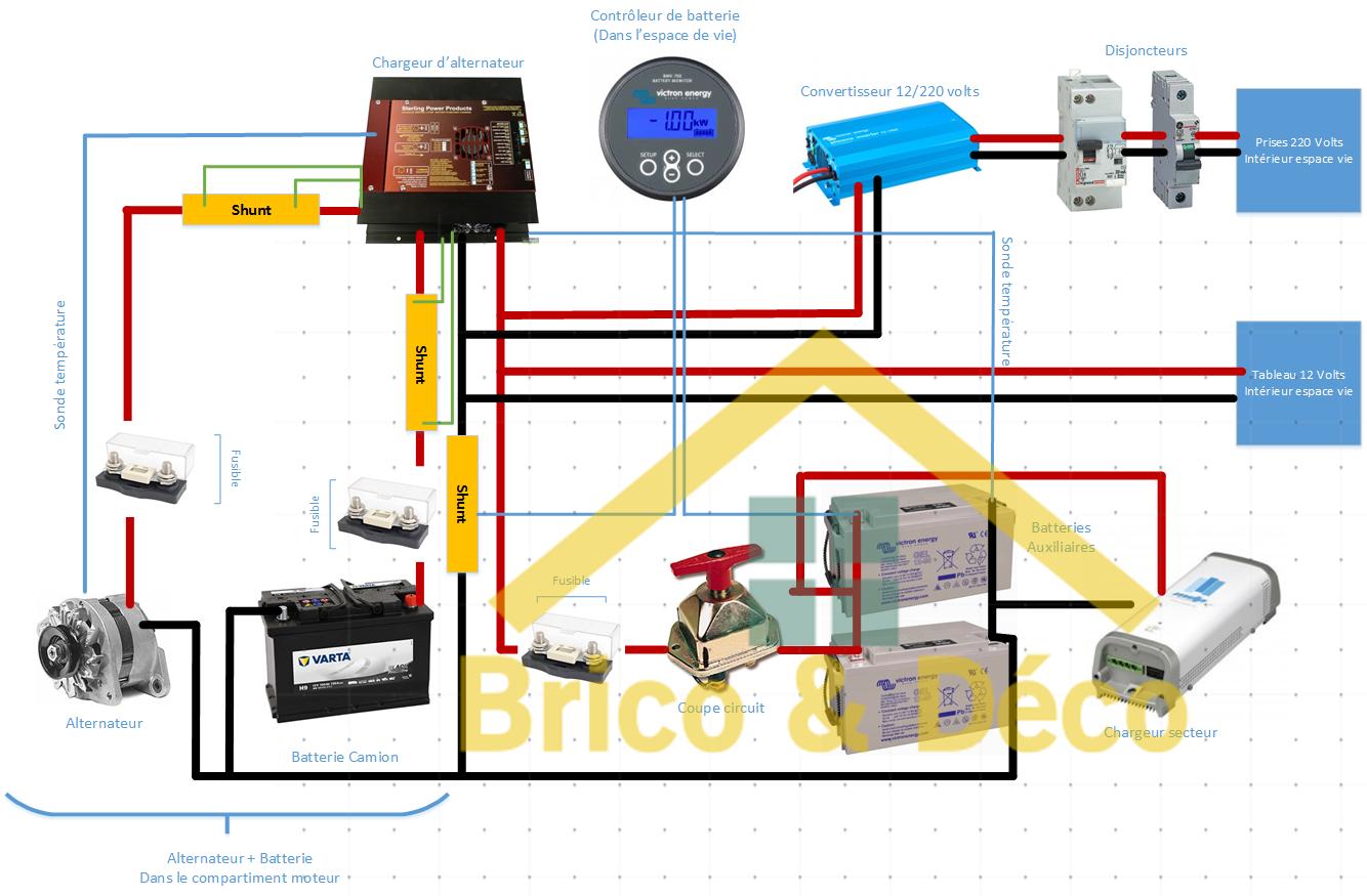 À quoi sert le schéma électrique et est-il indispensable ?